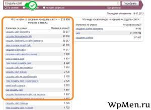 WpMen - Поиск ключевых слов с помощью системы Yandex wordstat.