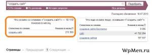 WpMen - Фишки в поиске ключевых слов с помощью системы Yandex Wordstat